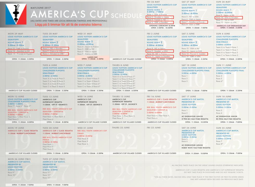 Så seglas America's Cup – här är alla tider