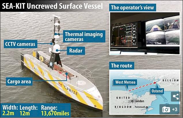 Fjärrstyrt fartyg över Engelska Kanalen