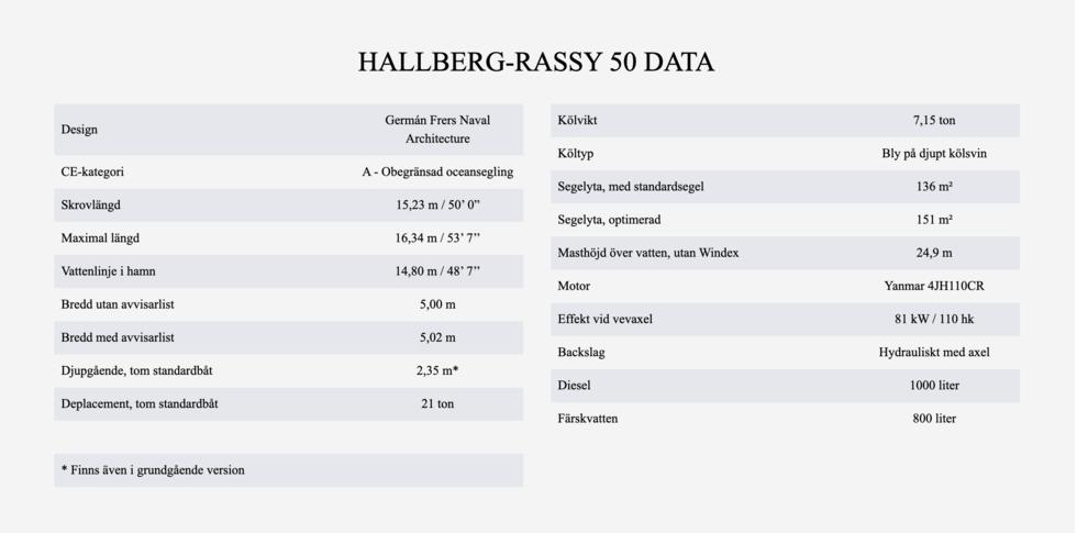 Ny 50-fotare från Hallberg Rassy