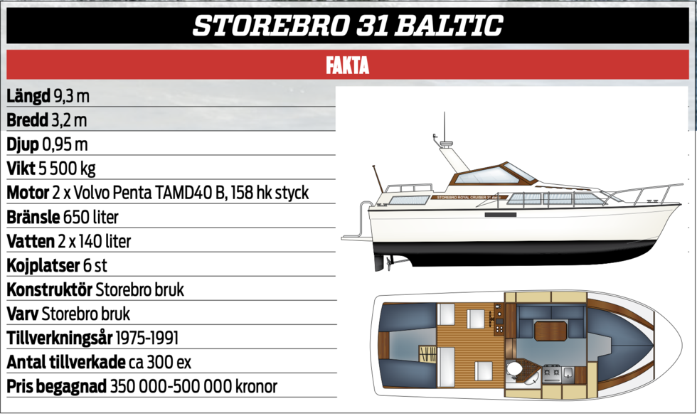 Storebro 31 Baltic – dubbelruffarnas Rolls Royce
