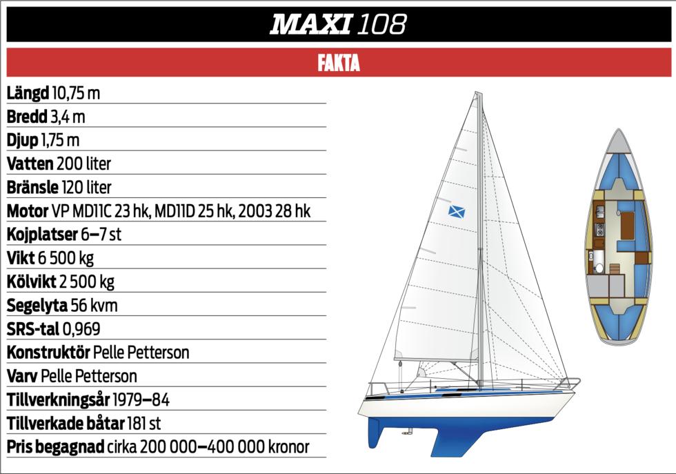 KLASSIKERN: Förverkligade barndomsdrömmen om en Maxi 108