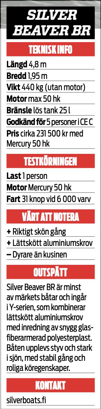 Test: Små finska bowriders