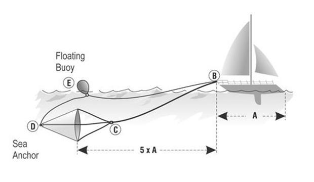 Enkel åtgärd kunde förhindrat lyxbåtsolyckan