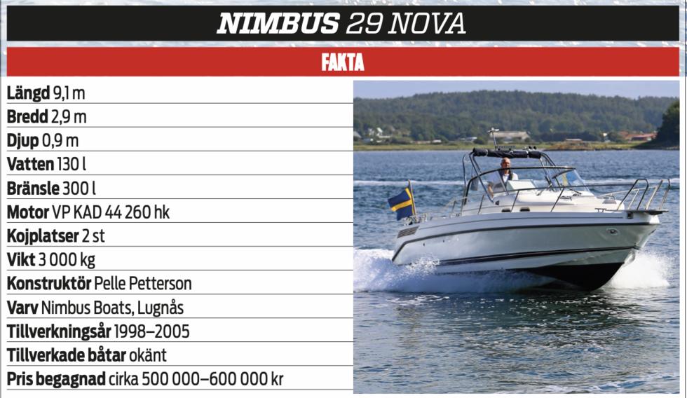 Klassikern: Nimbus 29 Nova